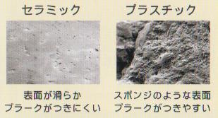 審美に影響を与える表面状態 セラミックと硬質レジンの比較 凹凸は歯石が沈着しやすい